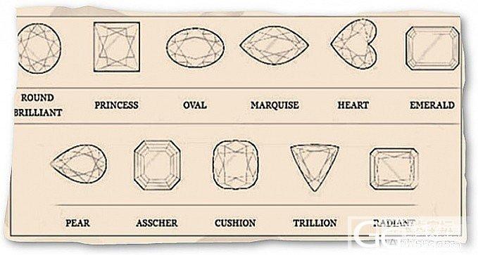 学术贴 异形钻比较_钻石