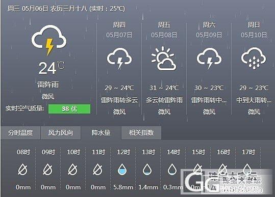 广州又到下暴雨时间,被困的节奏_闲聊