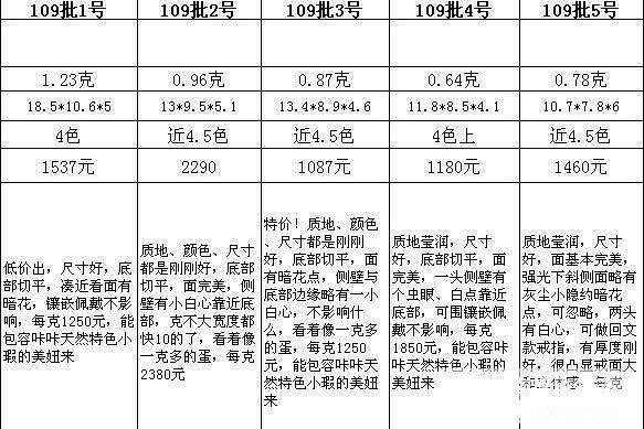 2015.3.3上新紫霞第109批