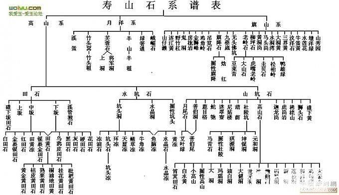"""小鱼新作——霸气外露的""""寿山石18子手持""""_文玩"""