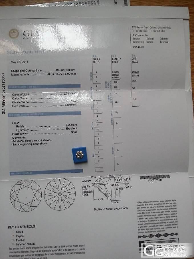 深圳水贝超便宜出售GIA2.01  H VS2 3EX 无荧光 无奶咖绿 现货裸钻_钻石