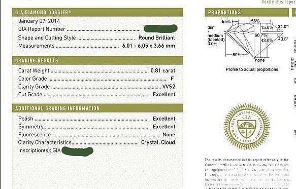 请大家帮忙看一下这两颗钻石, E F 选哪个比较合适?_钻石