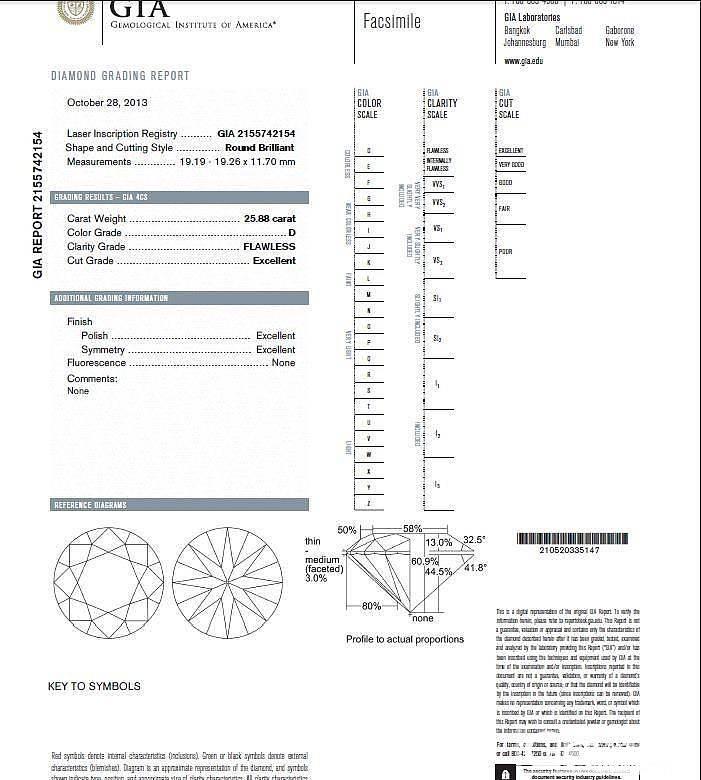 25.88极品圆钻  DFL 3EX GIA 小伙伴过来围观估价_钻石