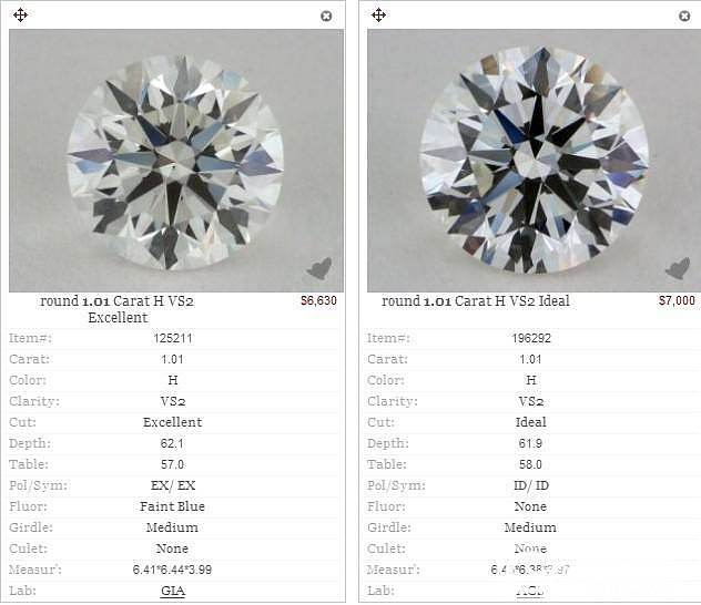 各位来帮忙看看这两颗_钻石
