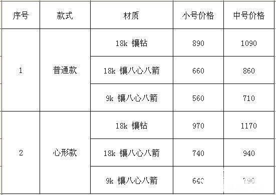 【致远】560元起,团购k金高货绳了..._工艺