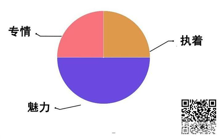 性格分析_猫