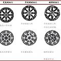 关于钻石一点知识