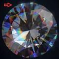 切工对钻石光学表现的影响