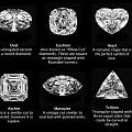 钻石💎形状