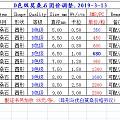 2019.裕发首饰10周年店庆活动月珠宝定制&来料镶嵌第N团
