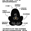 病毒科普插画