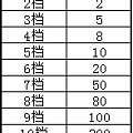 大家坛官方淘宝店积分抵扣贴 20200927版