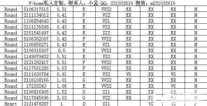 北京 V-home私人定制会所,GIA裸钻及成品珠宝_珠宝