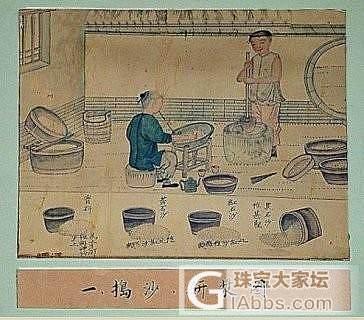 《碧玉张》故宫博物院<制玉图>_珠宝