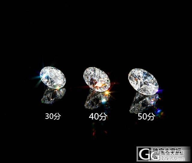 【卡卡珠宝】(已团21颗)爱在七夕 真爱相伴  30分高品质钻石仅需2999!_钻石