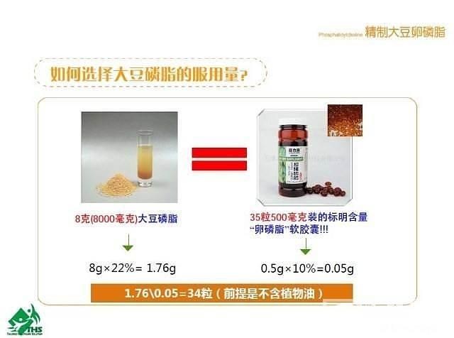推荐一下自己比较喜欢的胶原蛋白、蛋白质粉、大豆软磷脂等德国原料的产品