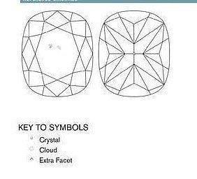 终于找到了两颗差不多的钻石,本人菜鸟不会挑,请大家麻烦帮忙挑一下_钻石