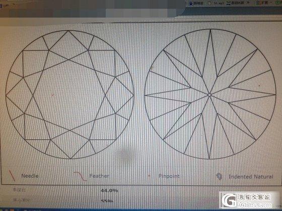 这两个钻应该几钱合适?_钻石