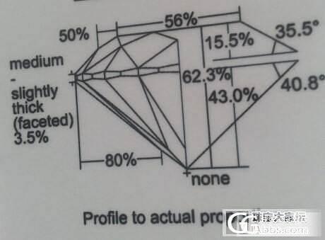 请问:这颗钻石多少价格合适?_钻石