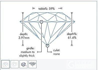 麻烦各位大神看看这克,1.01.I.3EX.N.VVS1_钻石