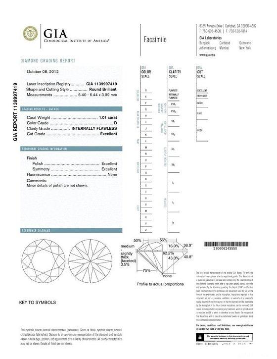 1.01 DIF 3EX GIA N 超级完美 GIA权威认证_钻石